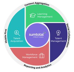 sumtotal1